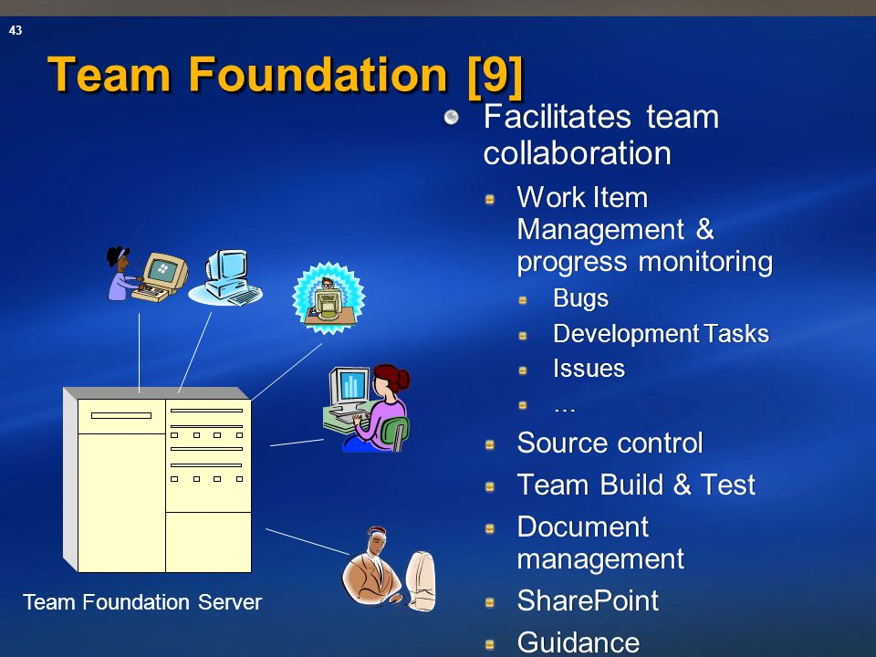 Team Foundation [9] Facilitates team collaboration